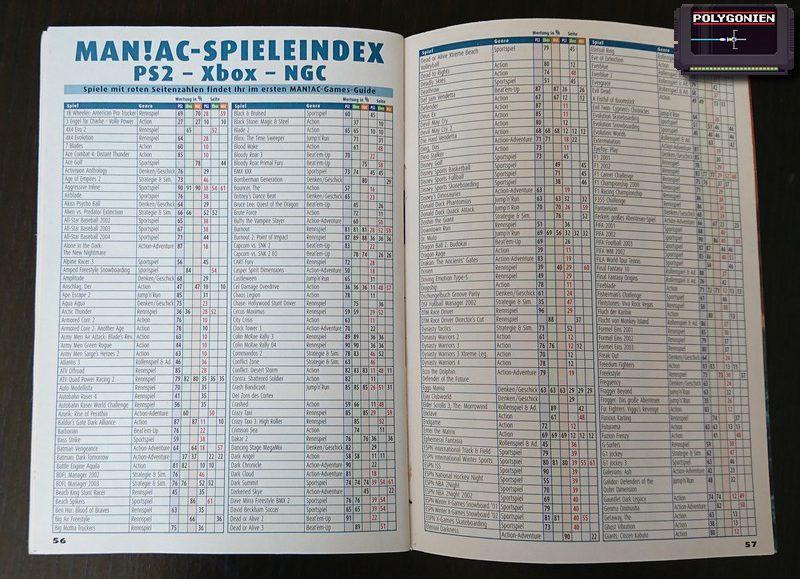 Foto Maniac Games Guide Index